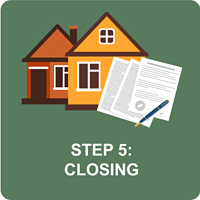 Step-5-Closing-300x300