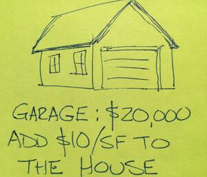 Cost per square foot: Garage sketch